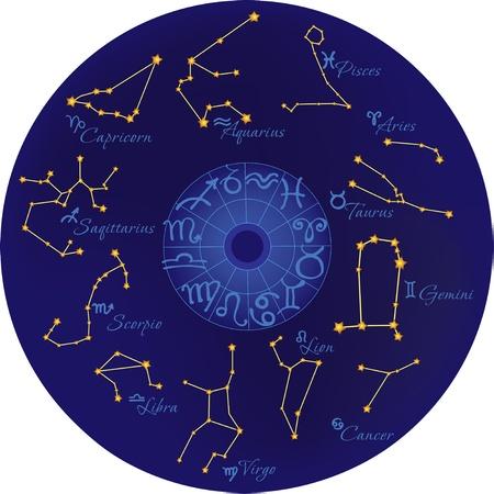 constellations: Zodiac avec les constellations et les signes du zodiaque