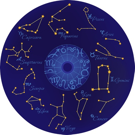 constelaciones: Zodiac con las constelaciones y los signos del zodíaco