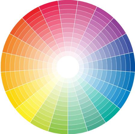 Koło kolorów z przejściem do białego w środku