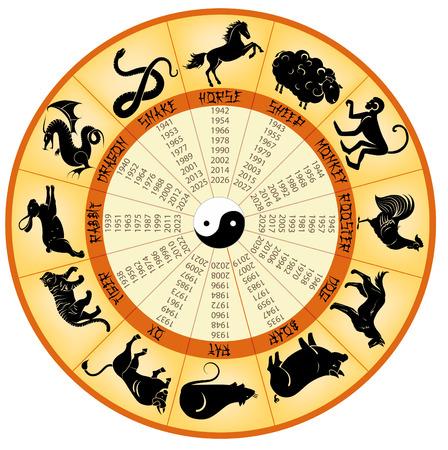 astrologie: Runde chinesische Kalender mit Zeichen Tiere (Jahre beginnt 1935-2026) Illustration