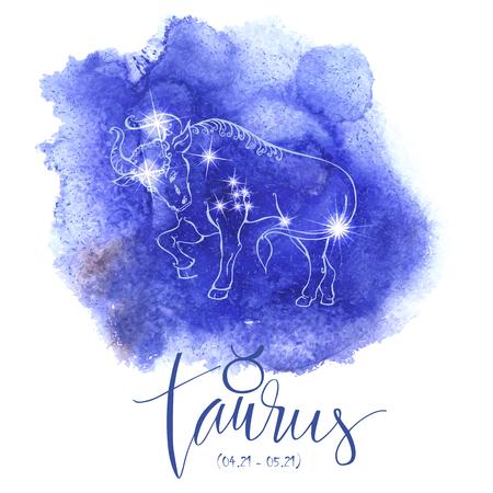 Astrologie teken Ram