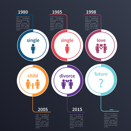 Vector infographic template. Concept of timeline based on the relationship between man and woman. Illustration on the dark background.