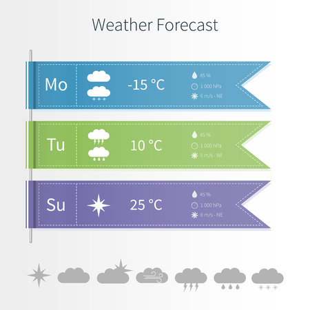 Vector flat user interface - weather forecast template with set of icons. Ilustração