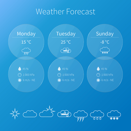 Vector transparent user interface - weather forecast template with set of line icons. Ilustração