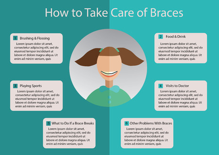 take care: infographics named how to take care of braces with little girl flat illustration Illustration