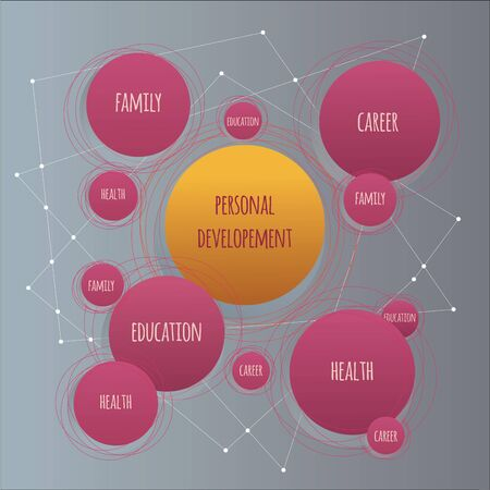 personal development: vector personal development infographic diagram designed with circles