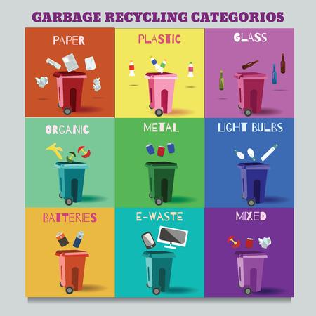 ilustración de basura categorías de reciclaje Ilustración de vector