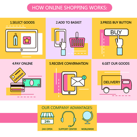 ardboard: Online Shopping Steps. Process Concept. E-commerce. Illustration. Illustration