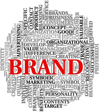 brand label: Brand related words in word tag cloud