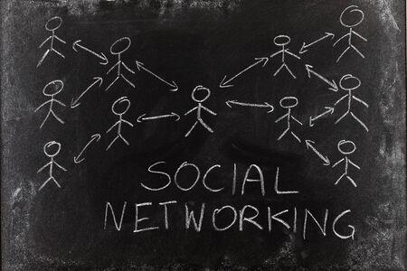 Social networking concept hand written on blackboard photo