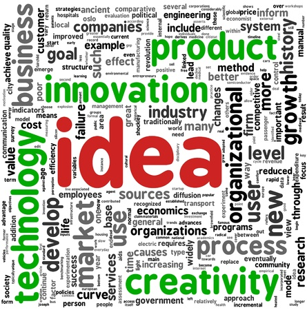 product development: Idea and creativity concept related words in tag cloud