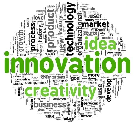 革新および創造性の概念に関連タグ クラウド内の単語