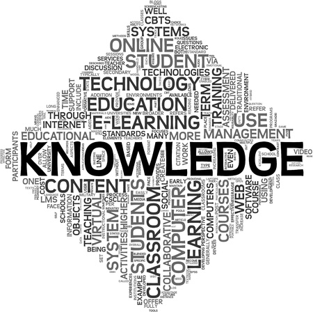 Knowledge and e-learning concept in tag cloud on white background photo