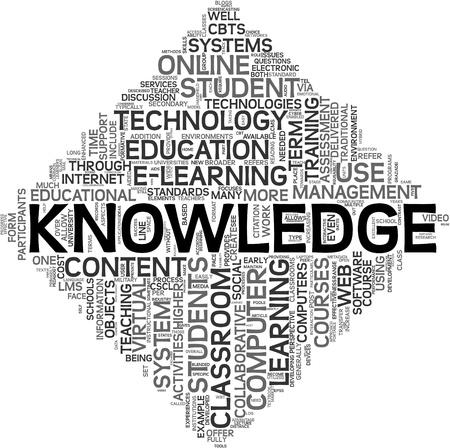 knowledge: Wissen und e-Learning-Konzept in Tag-Cloud auf wei�em Hintergrund Lizenzfreie Bilder