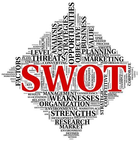 swot: L'analisi SWOT concetto in parola tag cloud isolato su bianco