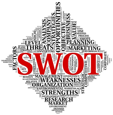 swot: SWOT analysis concept in word tag cloud isolated on white Stock Photo