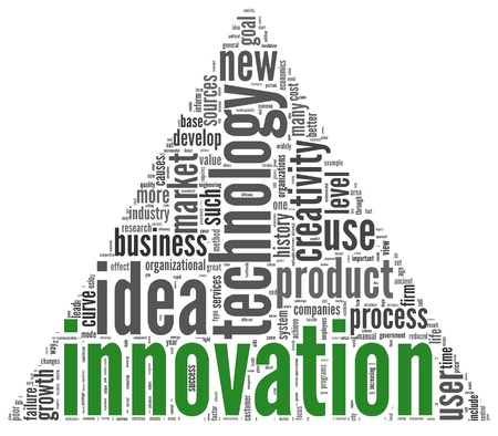 innovativ: Innovations-und Technologie-und Produkt-Konzept verwandten Wörtern in Tag-Cloud auf weiß