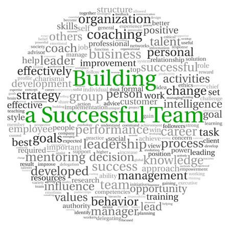 Delegation: Building a Successful Team concept in word tag cloud on white background
