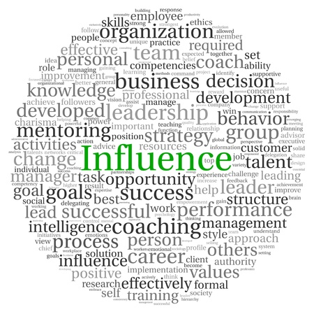impacts: Influence concept in word tag cloud on white background