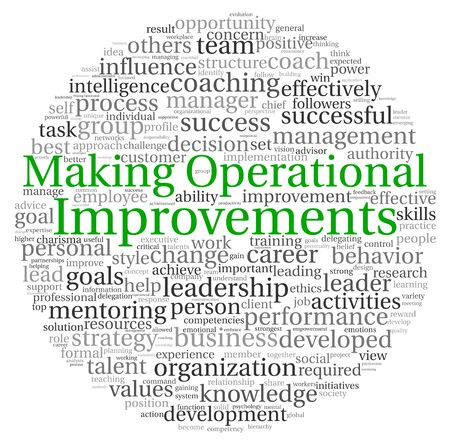 Delegation: Making Operational Improvements concept in word tag cloud on white background