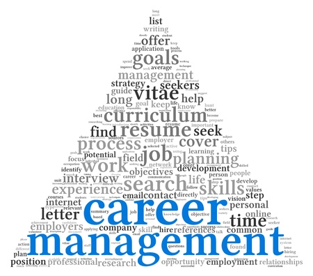 Career management in word tag cloud on white photo