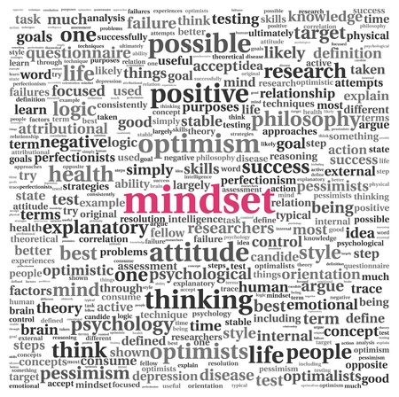 thumbup: Mindset concept in word tag cloud of thumb up shape