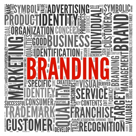 Branding and marketing concept in word tag cloud on white photo