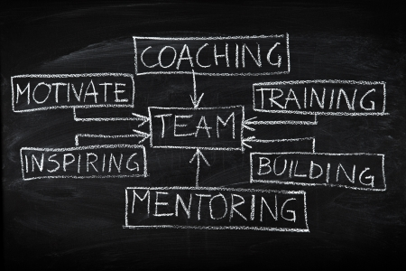 Team building and coaching flow chart on chalkboard photo