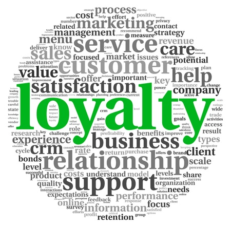 Cliente concepto lealtad en la nube de palabra de la etiqueta en el fondo blanco