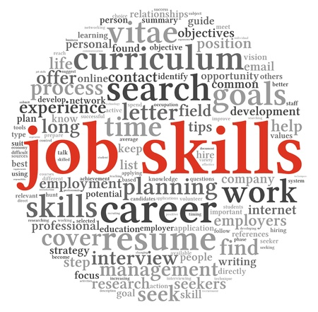 skill: Job skills concept in word tag cloud on white background Stock Photo