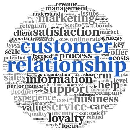 relation clients: Concept de la relation client dans clound tag mot sur blanc