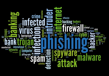 cyber crime: Phishing concept in word tag cloud on black background