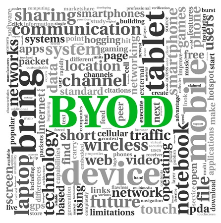 your: BYOD - bring your own device concept in tag cloud