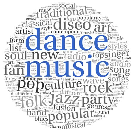 genres: Dance music concept in word tag cloud on white