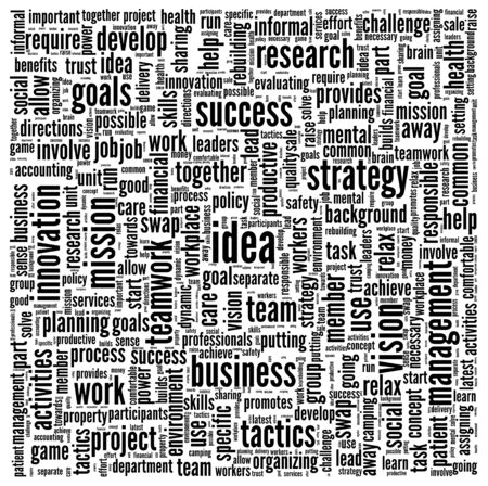 Idea and business concept in word tag cloud on white background photo