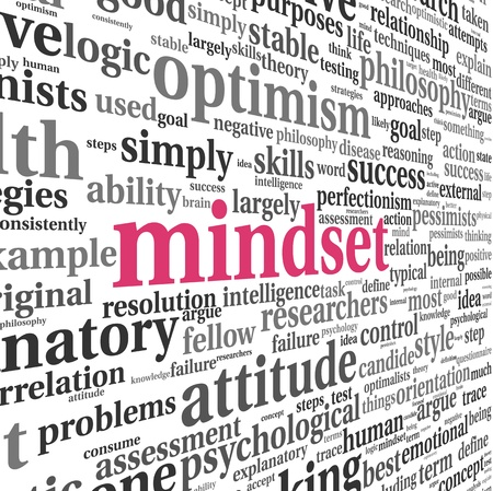mindset: Mindset concept in word tag cloud on white