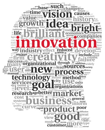 Innovation and technology concept related words in tag cloud inside bulb shape photo
