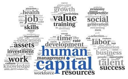 capitel: Concepto de capital humano en la nube de etiquetas sobre fondo blanco Foto de archivo