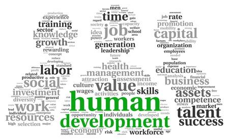 Az emberi fejlődés fogalom tag felhő, fehér, háttér