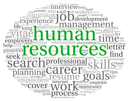 Emberi erőforrások fogalom tag felhő, fehér háttér