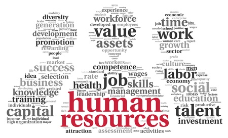 human resource management: HR - human resources concept in tag cloud on white background