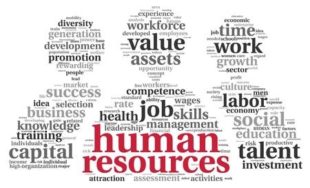 HR - emberi erőforrás fogalmát a tag felhő, fehér háttér