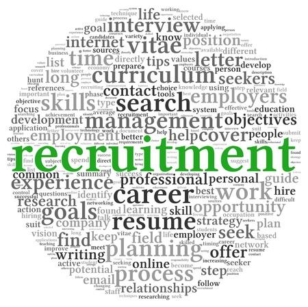 Recruitment koncepció szót tag felhő, fehér háttér