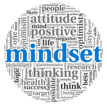 thumbup: Mindset concept in word tag cloud