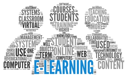 Learning and education concept in 3d word tag cloud on white photo