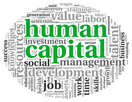 human capital: Human capital concept in tag cloud on white background Stock Photo