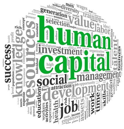 capital humano: Concepto de capital humano en la nube de etiquetas sobre fondo blanco Foto de archivo