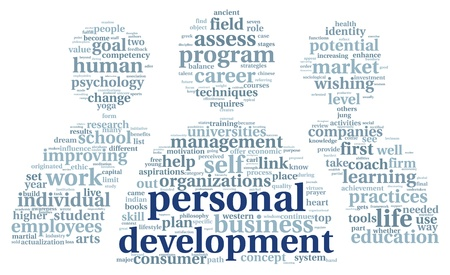 define: Personal development concept in word tag cloud on white