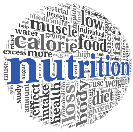 nutrition words concept in tag cloud on white stock photo picture