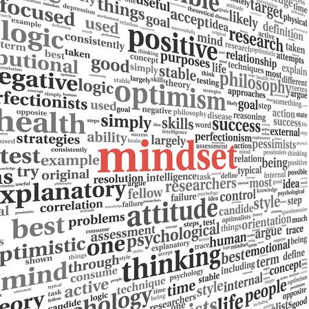 mindset: Mindset concept in word tag cloud